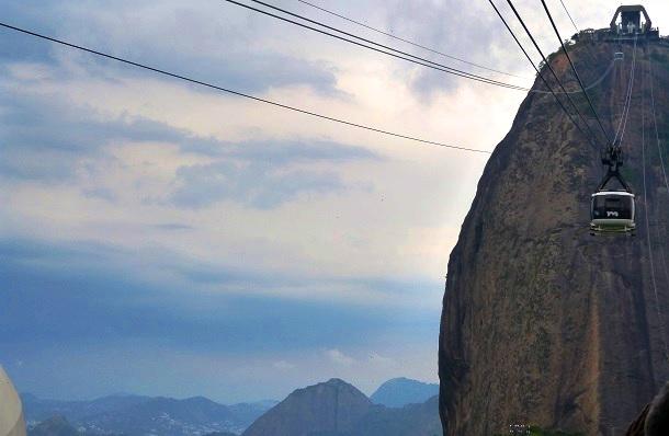 Zuckerhut Rio de Janeiro (c) Anja Knorr